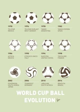 From Tango to Brazuca… The history of the soccer ball. ...