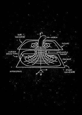 Cosmic Wormhole