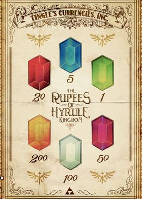 Tingles Guide to the Rupees of Hyrule Kingdom