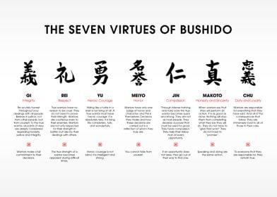 The 7 Virtues of Bushido