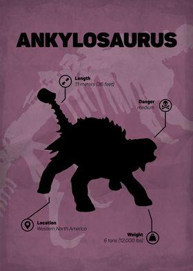 Ankylosaurus (inspired by Jurassic World)