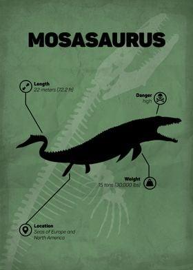 Mosasaurus (inspired by Jurassic World)