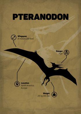 Pteranodon (inspired by Jurassic World)