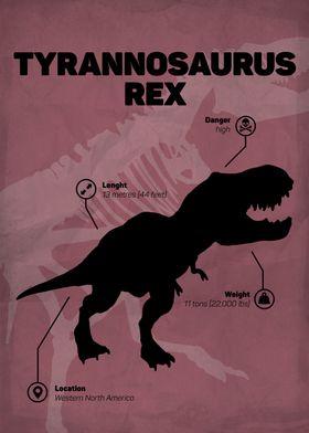 Tyrannosaurus Rex (inspired by Jurassic World)