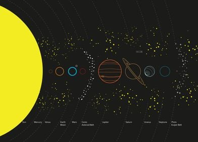 Solar System with planet names