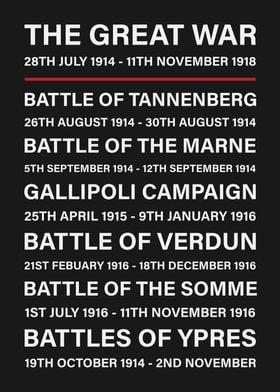 A simple WWI Tram Scroll listing most of the major batt ...