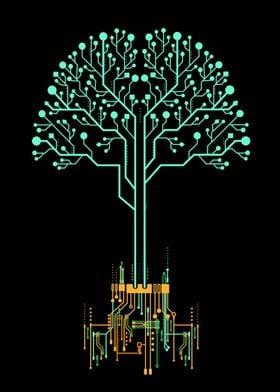 Tree of information