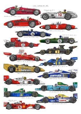 Iconic Formula 1 Cars