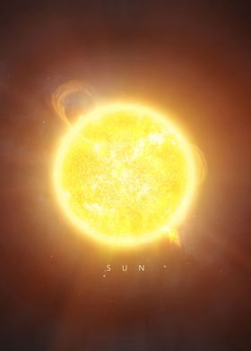 A Portrait of the Solar System: Sun