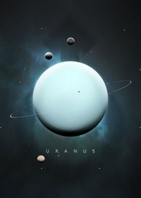 A Portrait of the Solar System: Uranus