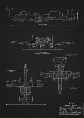 A-10 Thunderbolt Blueprint