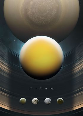 A Portrait of the Solar System: Titan