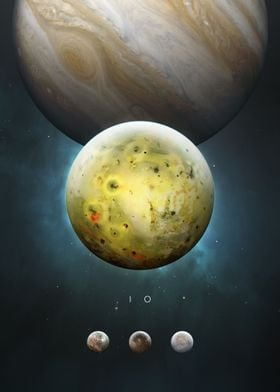 A Portrait of the Solar System: Io