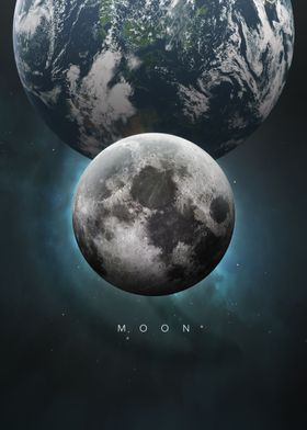 A Portrait of the Solar System: Moon