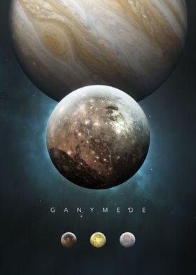 A Portrait of the Solar System: Ganymede