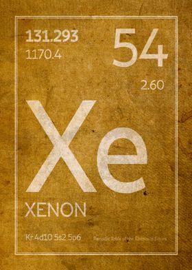 Xenon Element Symbol