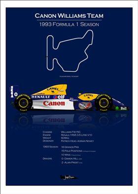 Williams FW15C Stats