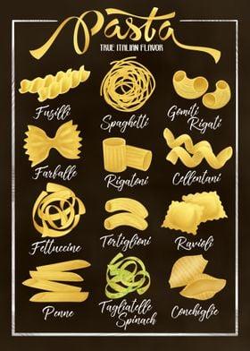 Pasta Types Italian Food