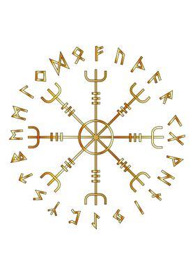 Scandinavian Rune Alphabet