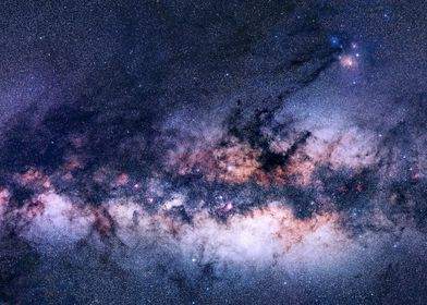 Milkyway Galactic Core