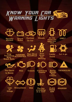 Know your car better