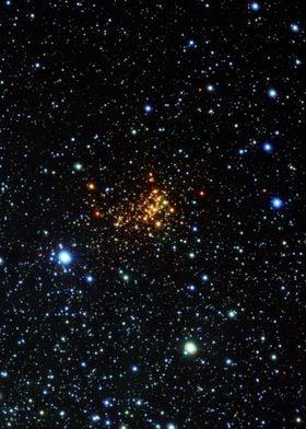 Ara Constellation