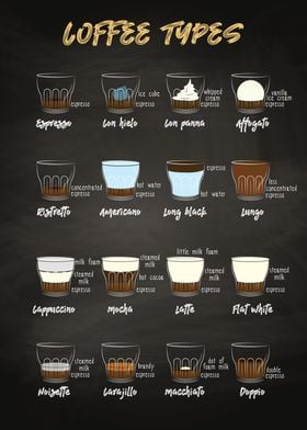 Coffee types - Coffeeology