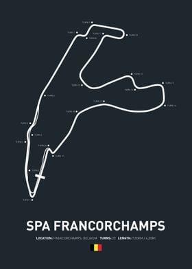 Spa Francorchamps