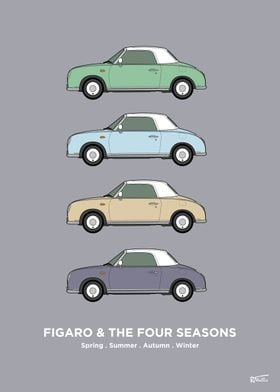 Figaro Car Collection