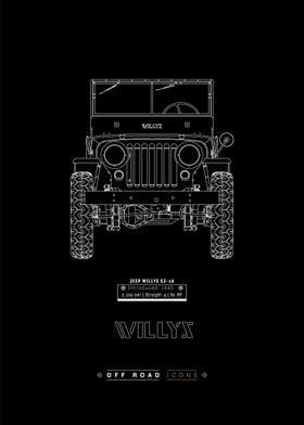 Willys BW