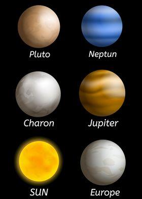 planets i