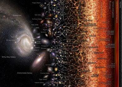 Universe Map 3 Galaxies