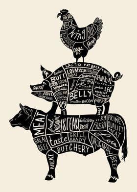 Cow Pig Chicken Parts