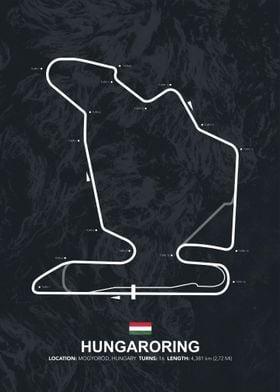Hungaroring  Circuit