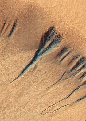 Mars Polar Pit Gullies