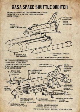nasa space shuttle orbiter