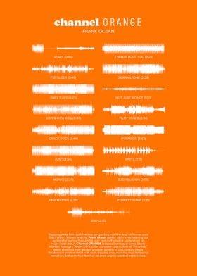 Channel Orange by F Ocean
