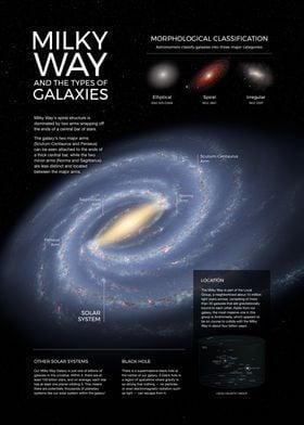 Cosmos - Milky Way