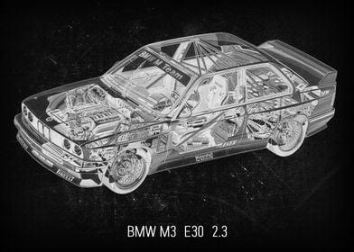 BMW M3 E30 23