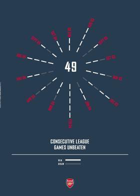 League Games Unbeaten