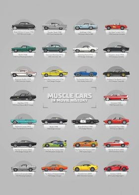 Muscle Cars In Movies