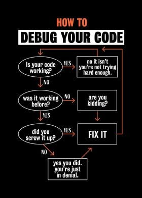 How to debug your code