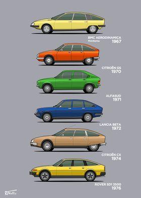 BMC Aerodynamica Influence