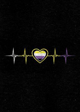 Nonbinary Heartbeat