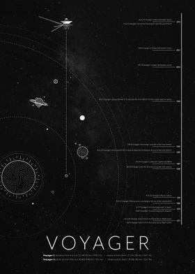 Voyager Missions Calendar