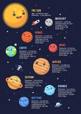 cute solar system gcse