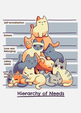 Cats Psychology Theory