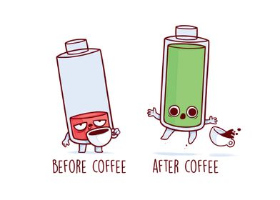 Before After Coffee
