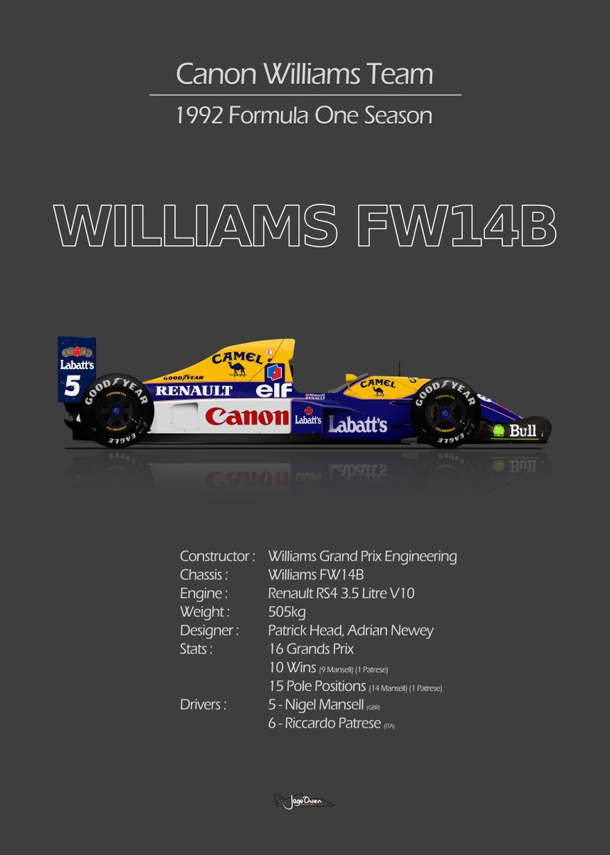 Williams FW14B by Jeremy Owen | metal posters - Displate